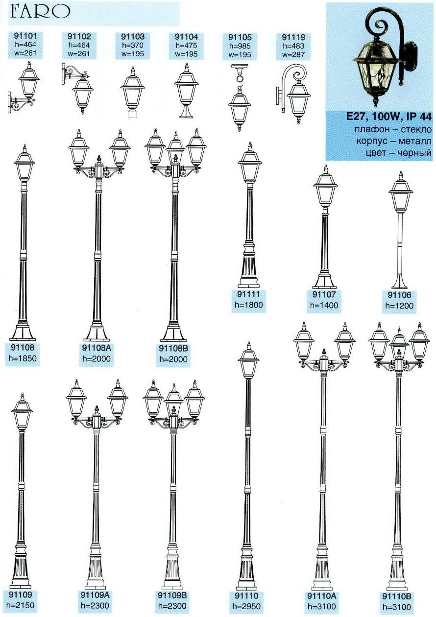 Схема фонарей уличного освещения